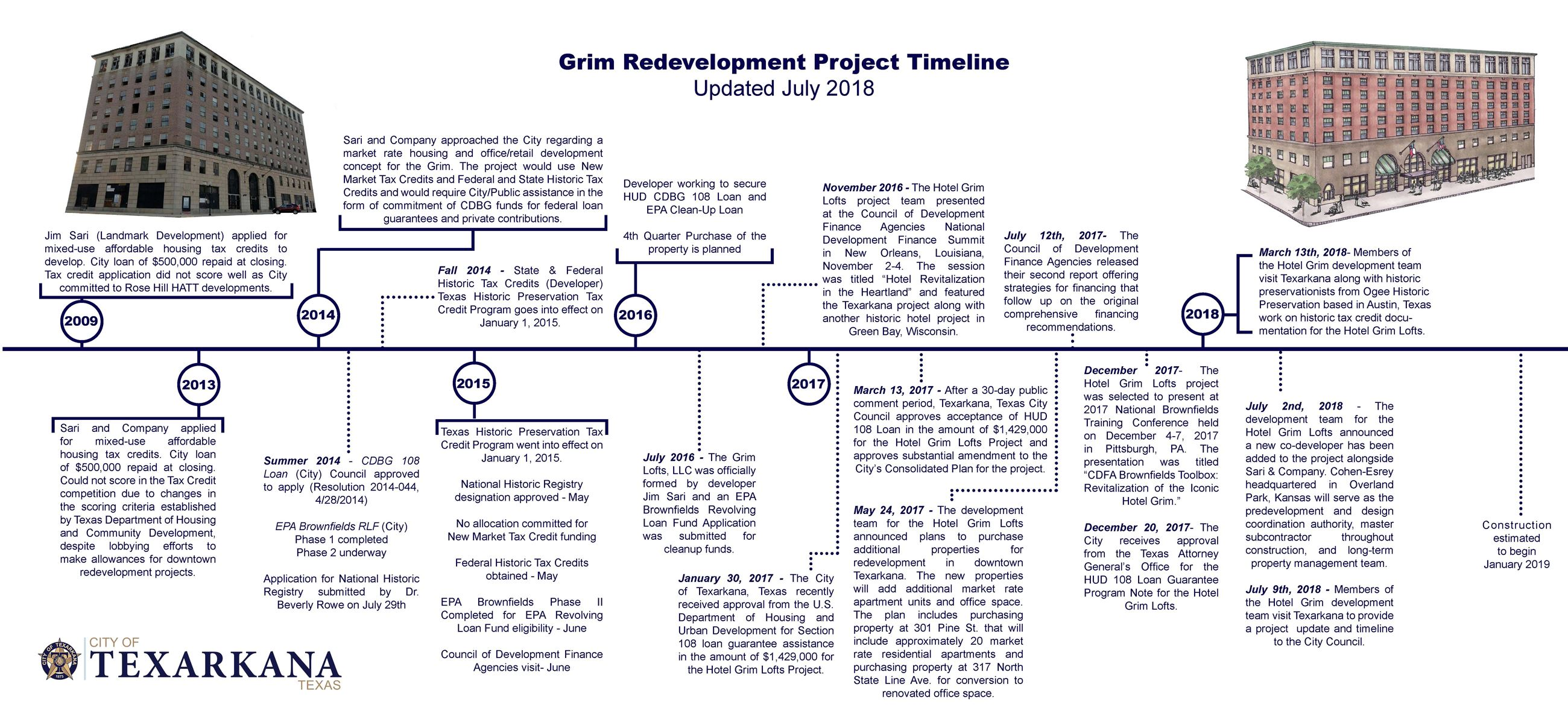 Grim Timeline updated 7-2-18